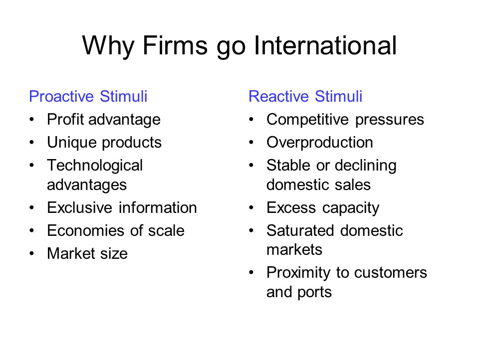 Why Firms Go International