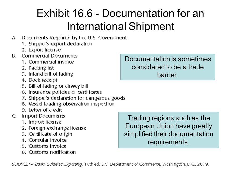 Exhibit 16.6 - Documentation for an International Shipment