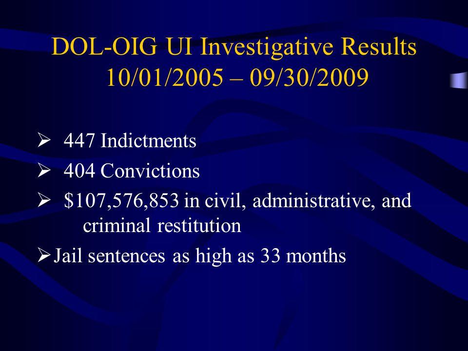 DOL-OIG UI Investigative Results 10/01/2005 – 09/30/2009
