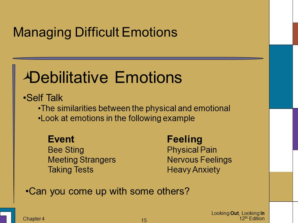Managing Difficult Emotions