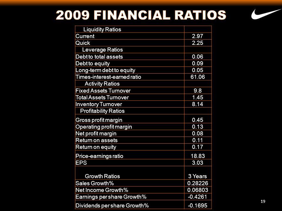 2009 FINANCIAL RATIOS Liquidity Ratios Current 2.97 Quick 2.25