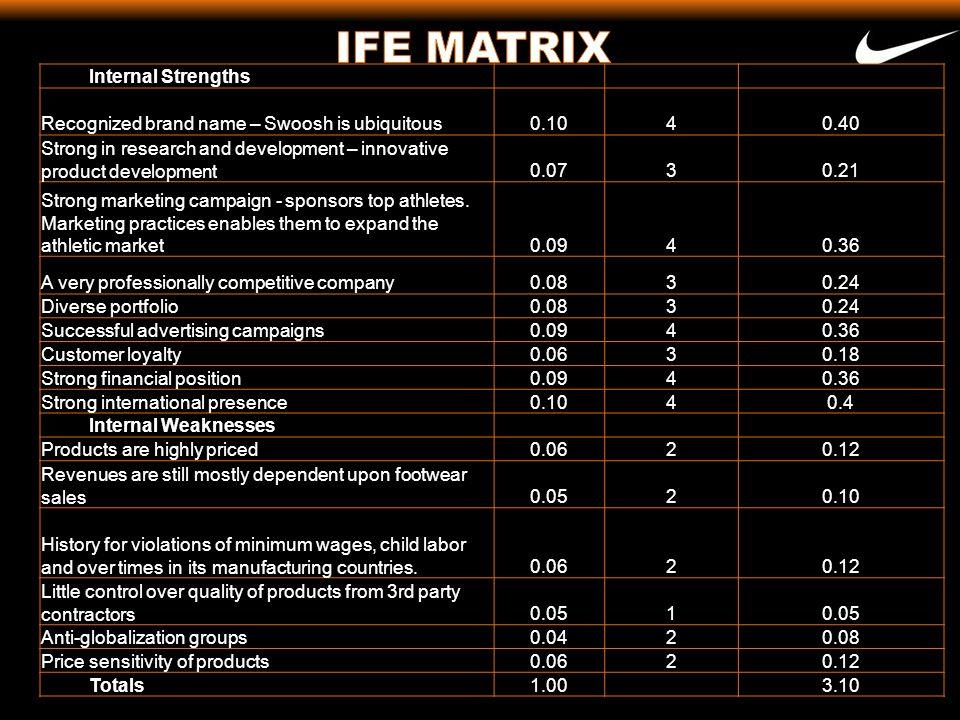 IFE MATRIX Internal Strengths