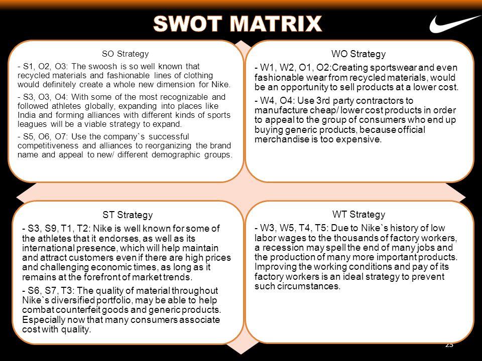 SWOT MATRIX WT Strategy