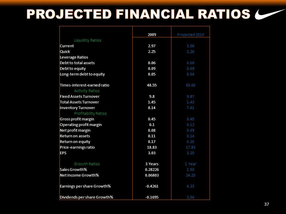 PROJECTED FINANCIAL RATIOS