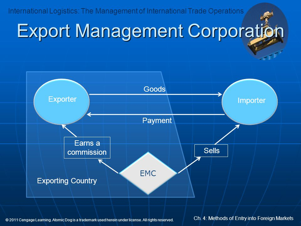 Export Management Corporation