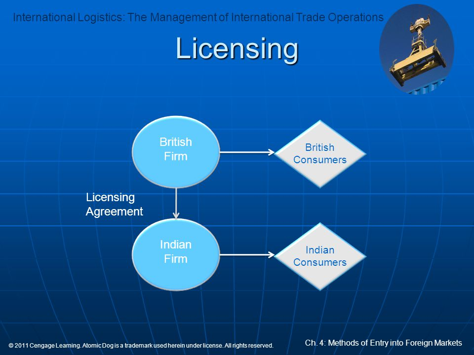Licensing British Firm Licensing Agreement Indian Firm