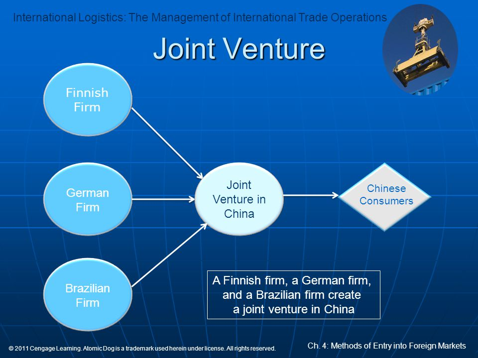 Joint Venture Finnish Firm Joint Venture in China German Firm