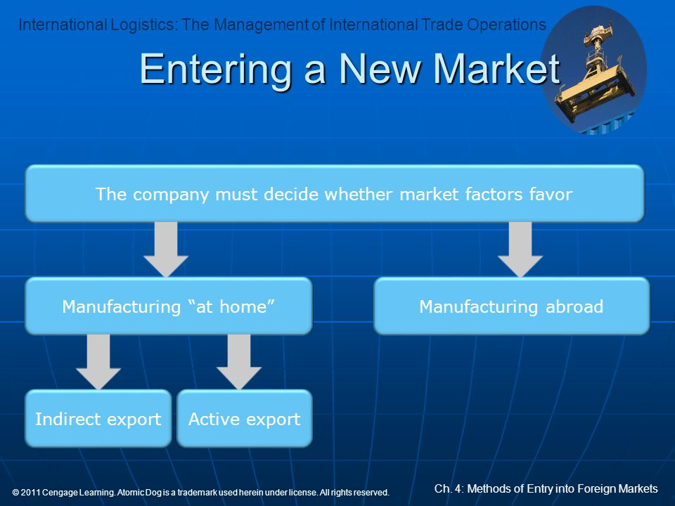 Entering a New Market The company must decide whether market factors favor. Manufacturing at home