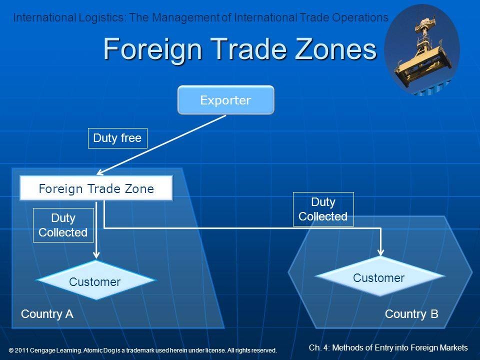 Foreign Trade Zones Exporter Duty free Foreign Trade Zone Duty