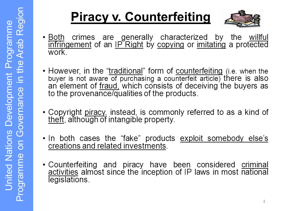 Piracy v. Counterfeiting