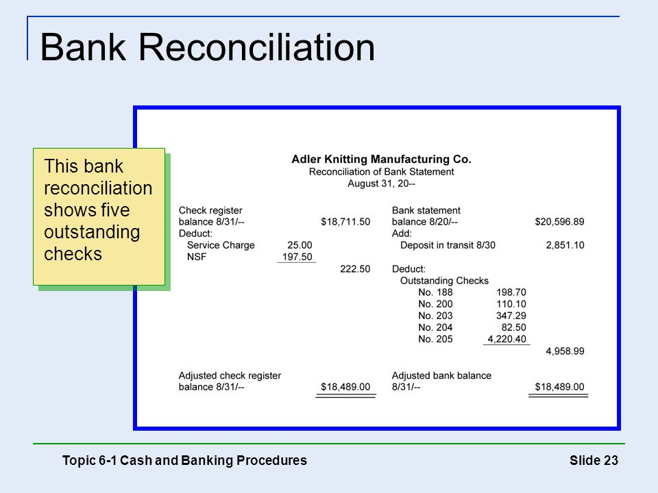 Bank Reconciliation This bank reconciliation shows five outstanding checks.
