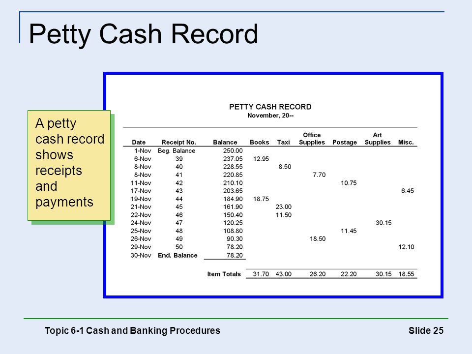 Petty Cash Record A petty cash record shows receipts and payments