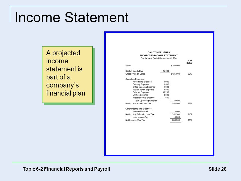Income Statement A projected income statement is part of a company's financial plan.