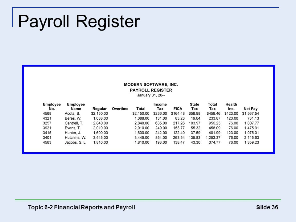 Payroll Register Topic 6-2 Financial Reports and Payroll