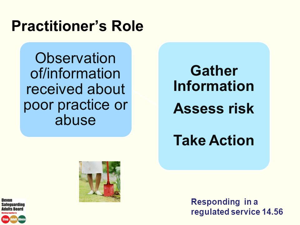 Observation of/information received about poor practice or abuse