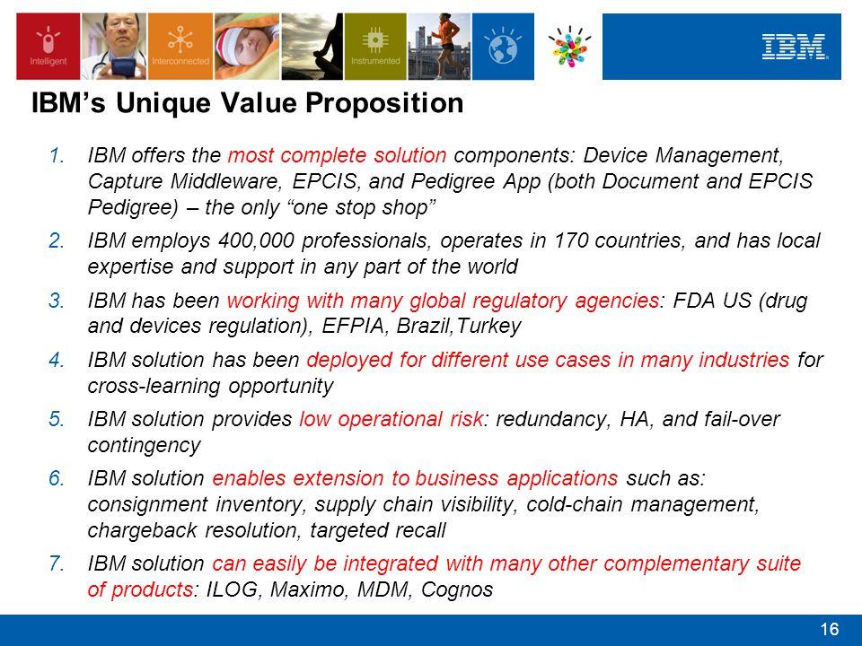 IBM's Unique Value Proposition