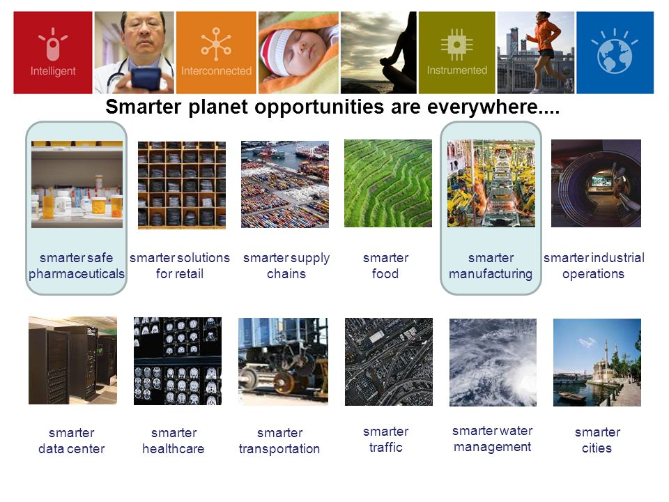 Smarter planet opportunities are everywhere....