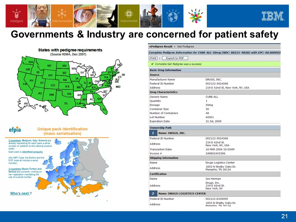 Governments & Industry are concerned for patient safety
