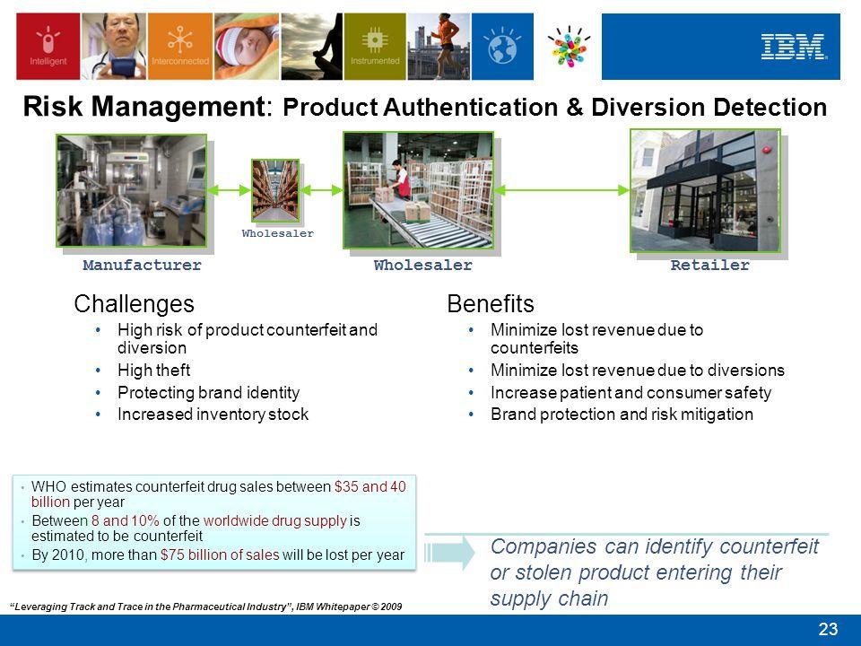 Risk Management: Product Authentication & Diversion Detection