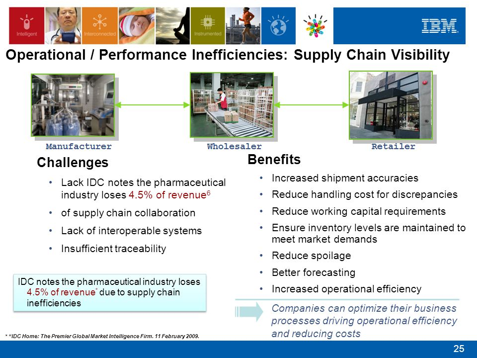 Operational / Performance Inefficiencies: Supply Chain Visibility
