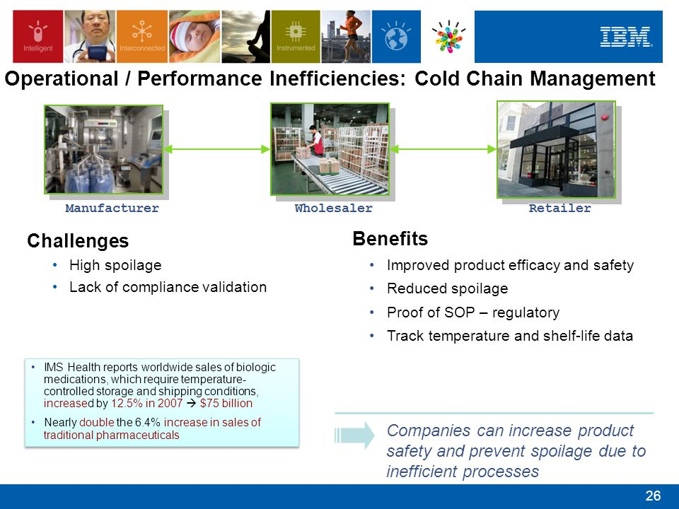 Operational / Performance Inefficiencies: Cold Chain Management