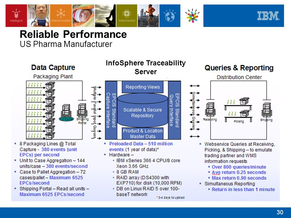 Reliable Performance US Pharma Manufacturer