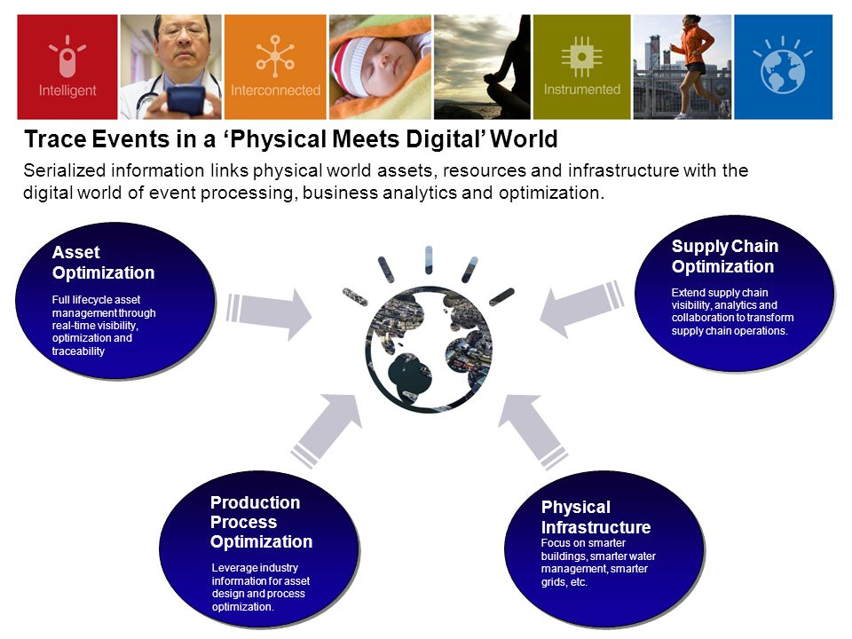 Trace Events in a 'Physical Meets Digital' World