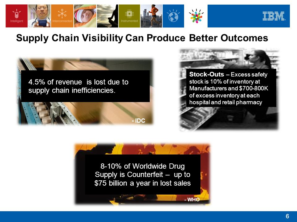 Supply Chain Visibility Can Produce Better Outcomes