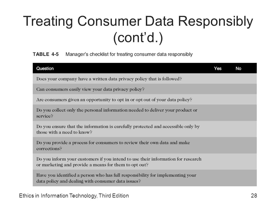 Treating Consumer Data Responsibly (cont'd.)