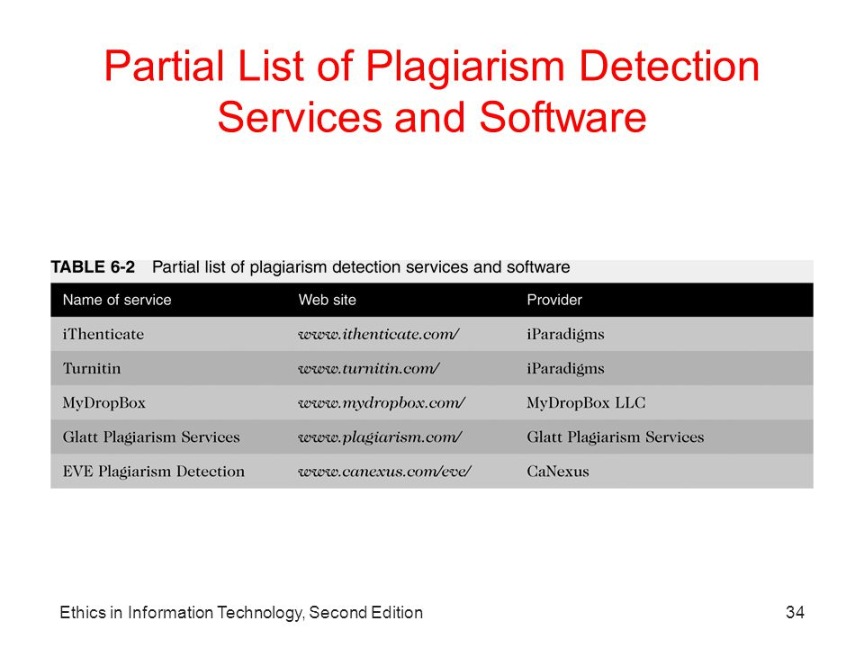 Partial List of Plagiarism Detection Services and Software