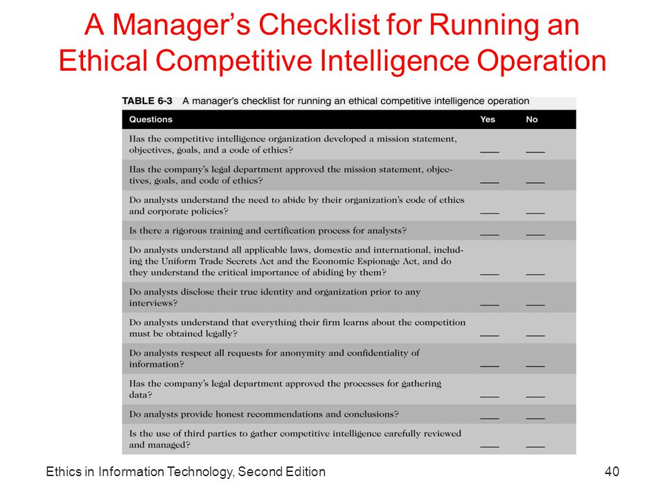 A Manager's Checklist for Running an Ethical Competitive Intelligence Operation