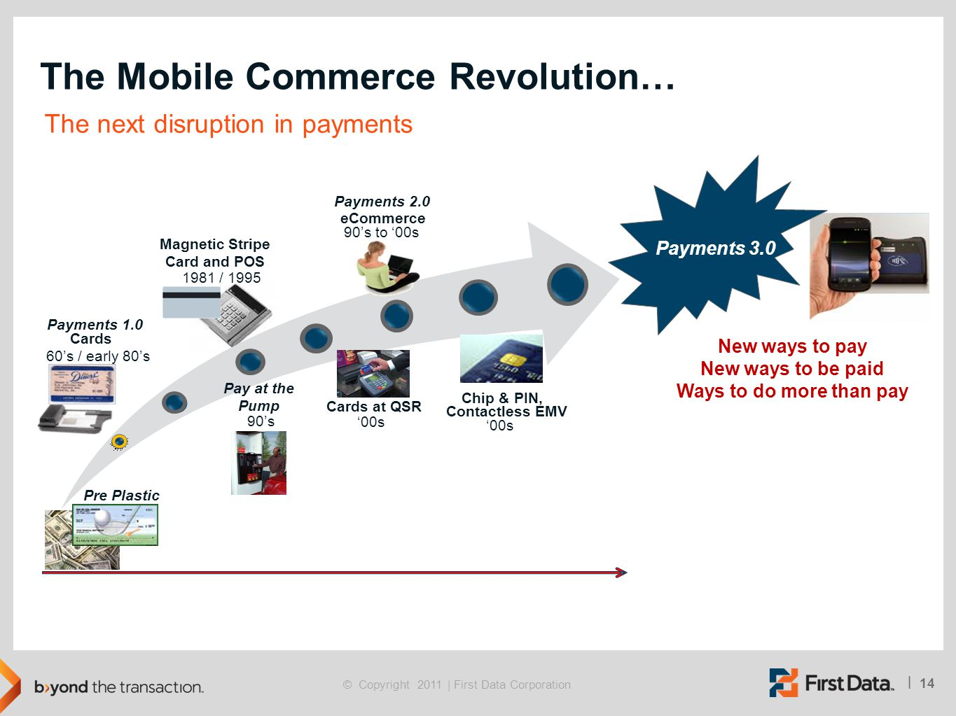 The Mobile Commerce Revolution…