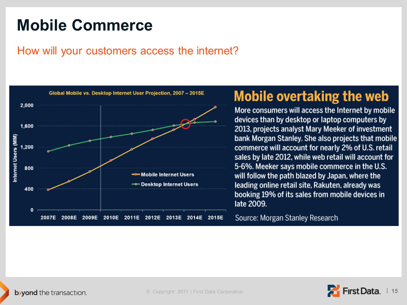 Mobile Commerce How will your customers access the internet