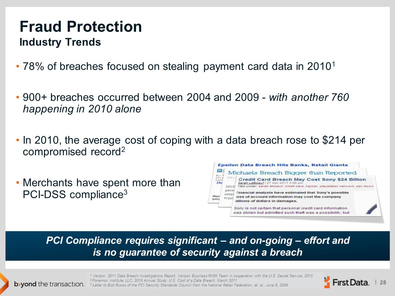 Fraud Protection Industry Trends