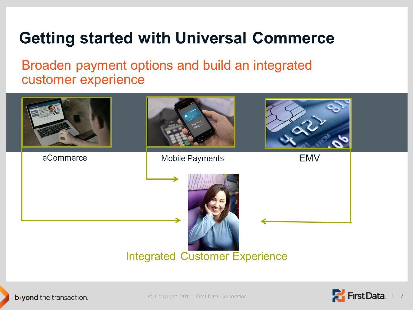 Getting started with Universal Commerce