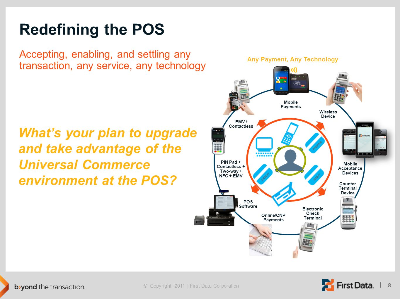Redefining the POS Accepting, enabling, and settling any transaction, any service, any technology.