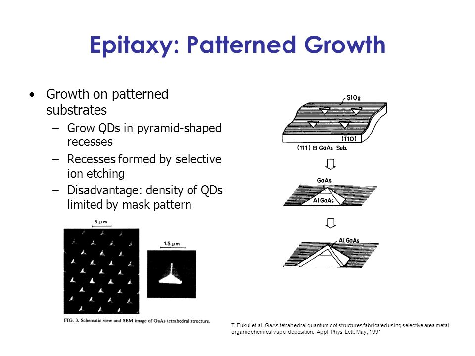 Epitaxy: Patterned Growth