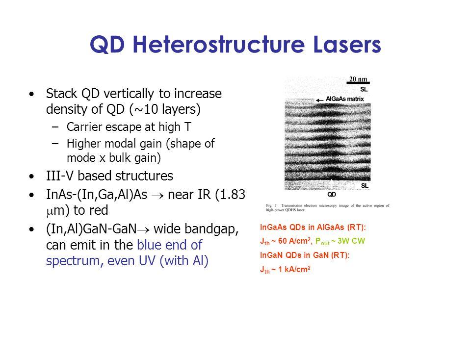 QD Heterostructure Lasers