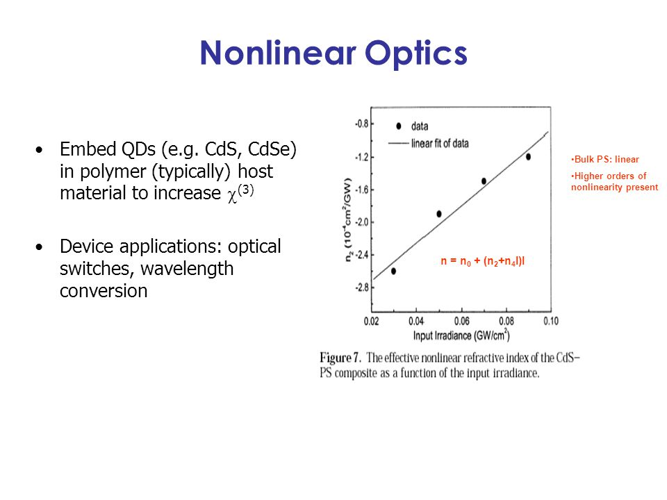 Nonlinear Optics Embed QDs (e.g. CdS, CdSe) in polymer (typically) host material to increase (3)