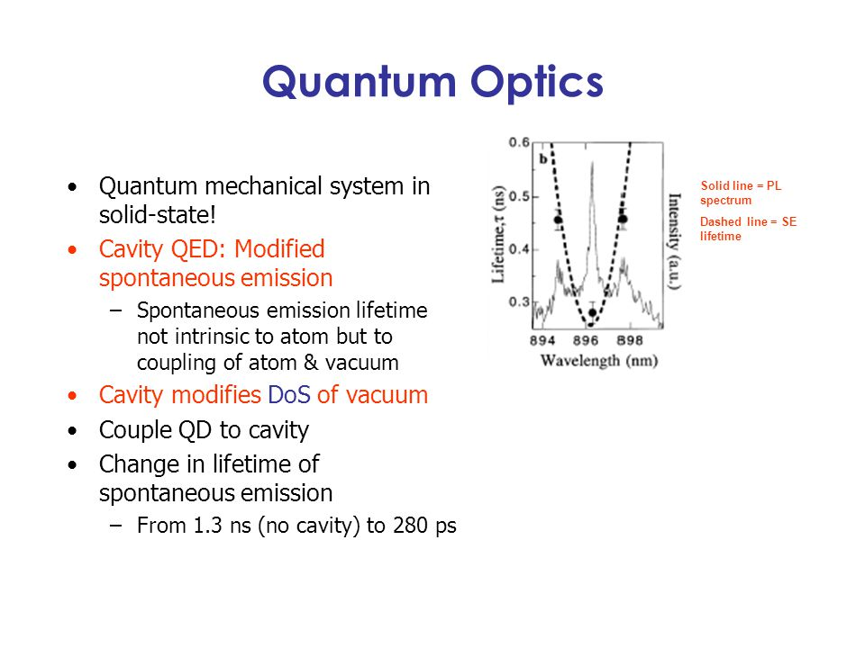 Quantum Optics Quantum mechanical system in solid-state!
