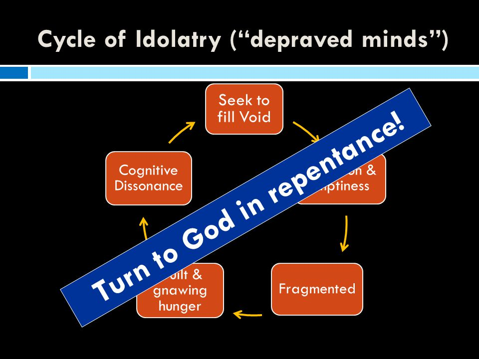 Cycle of Idolatry ( depraved minds )