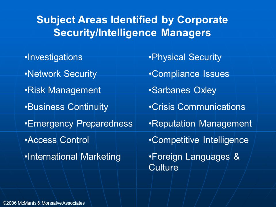 Subject Areas Identified by Corporate Security/Intelligence Managers