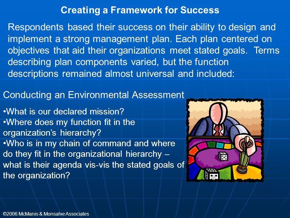 Creating a Framework for Success