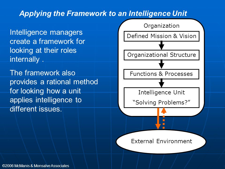 Applying the Framework to an Intelligence Unit