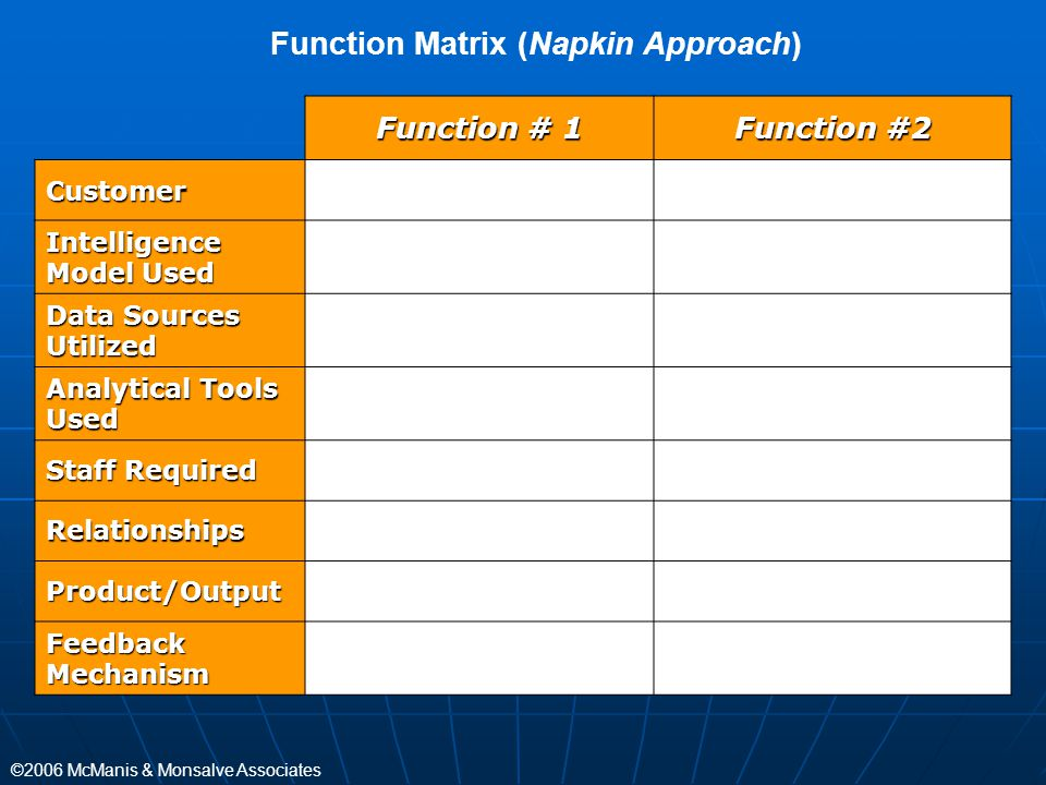 Function Matrix (Napkin Approach)