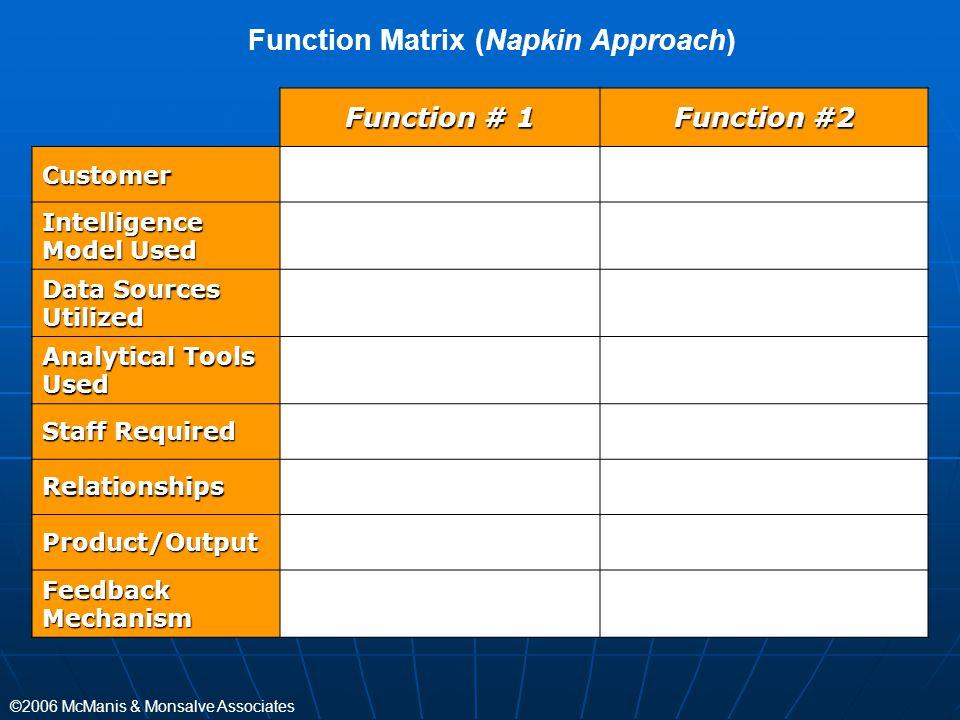Function Matrix (Napkin Approach)