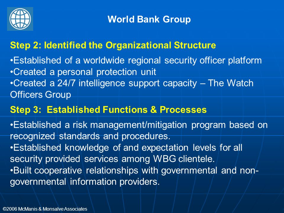 Step 2: Identified the Organizational Structure