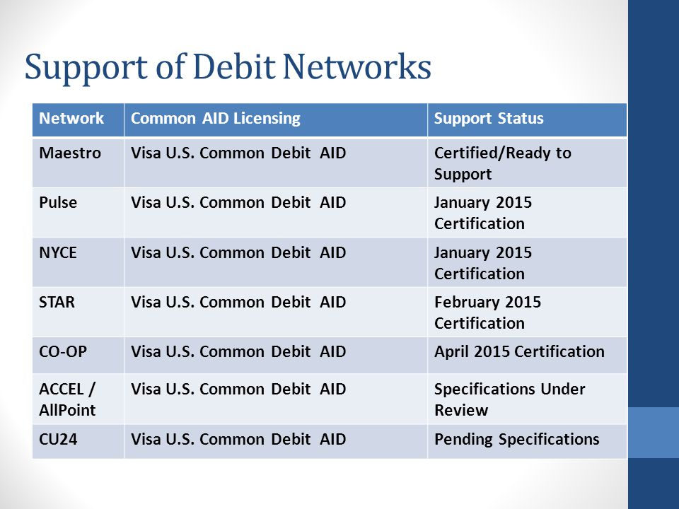 Support of Debit Networks