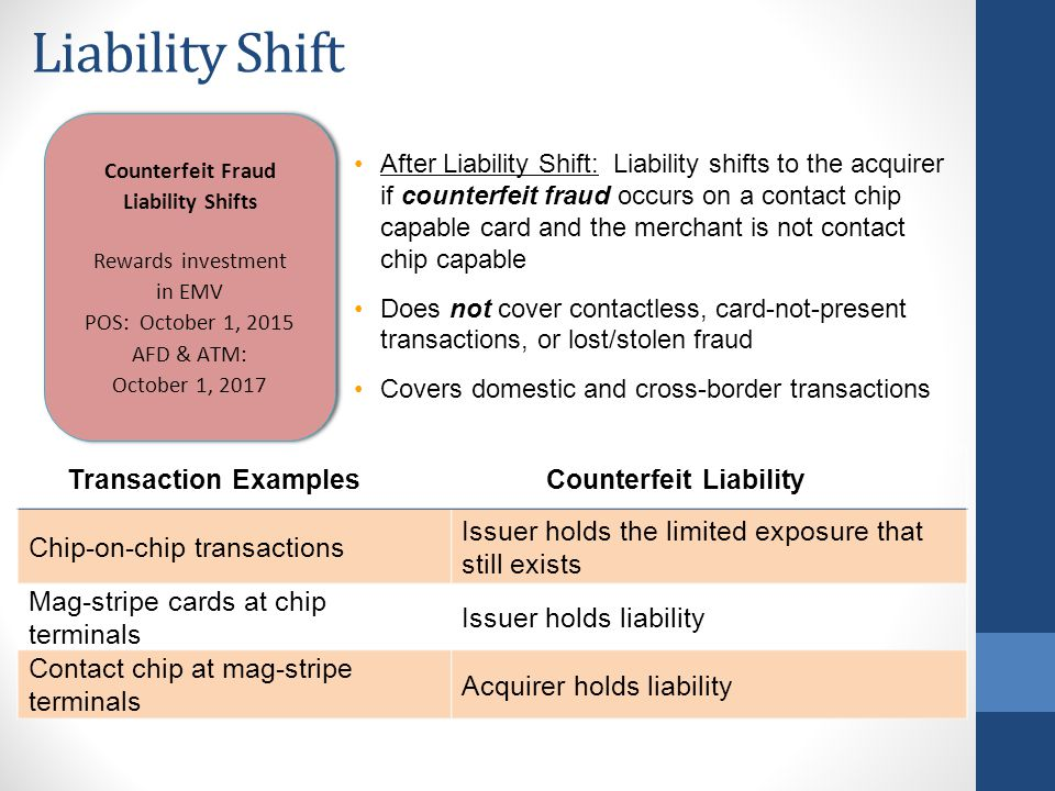 Counterfeit Fraud Liability Shifts