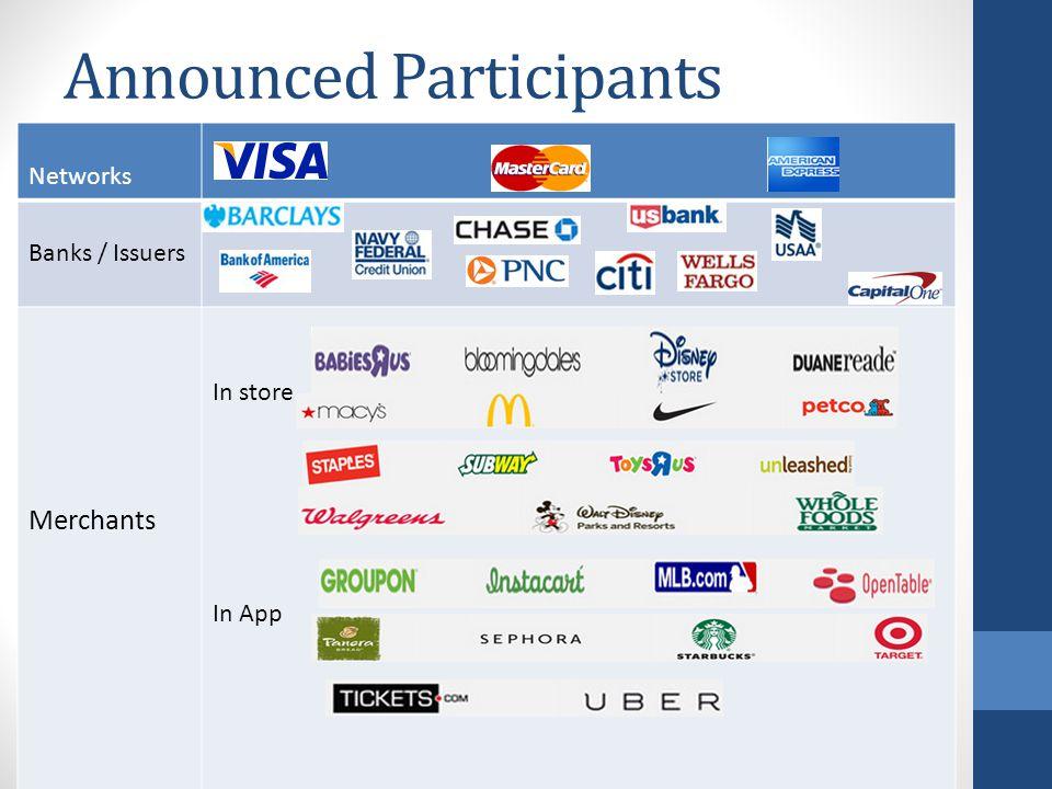 Announced Participants